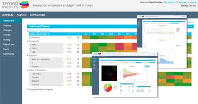 employee engagement survey analytics